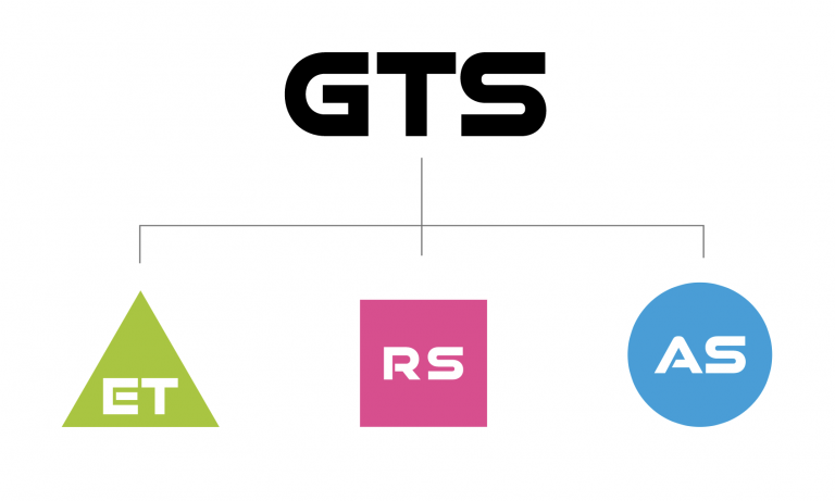 gts framework